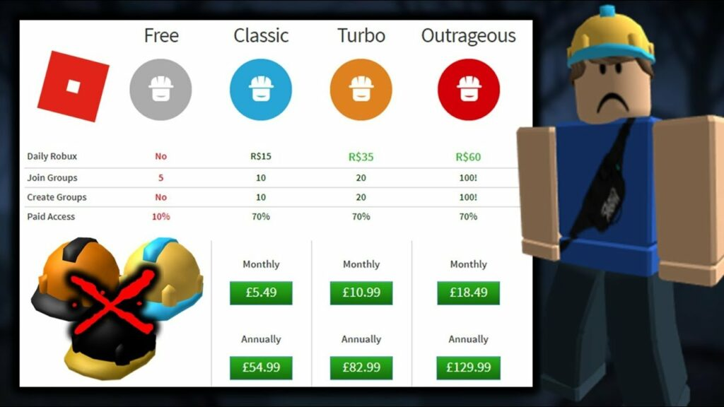 gift robux with builder's club membership